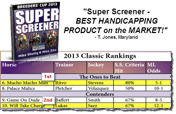 Breeders Cup 2013 Super Screener - Best Handicapping Product on the Market!
