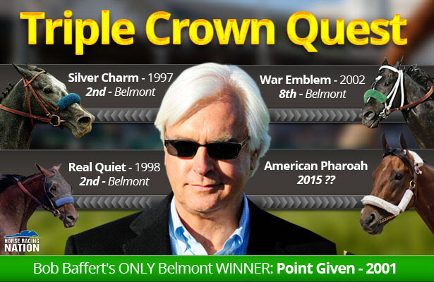Baffert's Quest