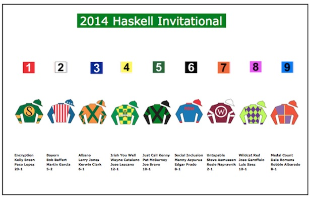 The Haskell Draw
