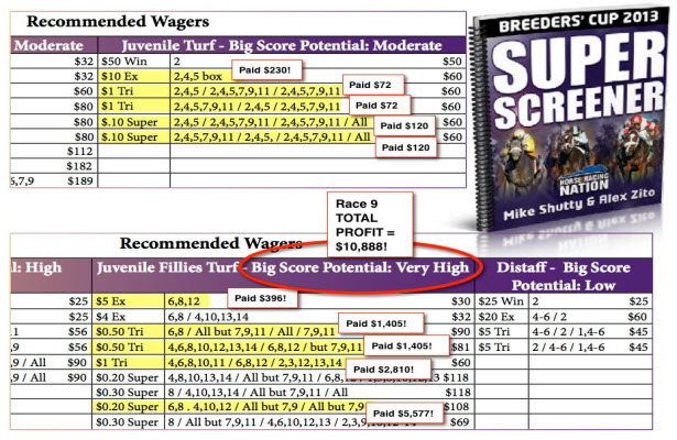 Super Screener Recommended Wagers Hit for $10,000 in the BC Juvenile Filly Turf Friday!