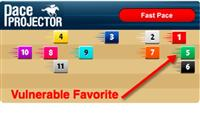 TimeformUS Friday Pace Projector Play