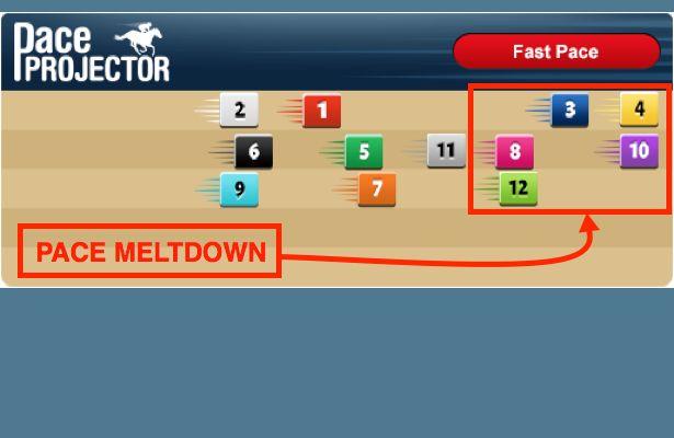 Pace Meltdown TimeformUS